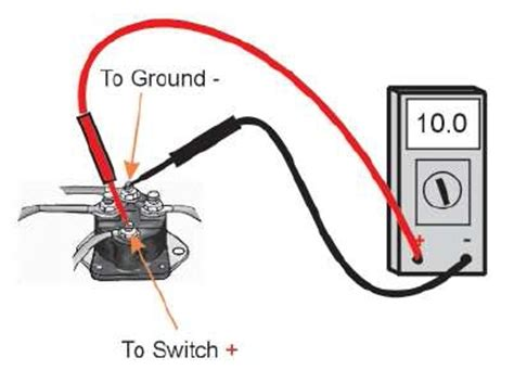 How to connect a remote starter yourmechanic advice jpg 384x286