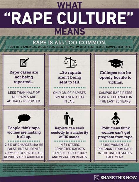Rape culture hook up culture jpg 810x1055